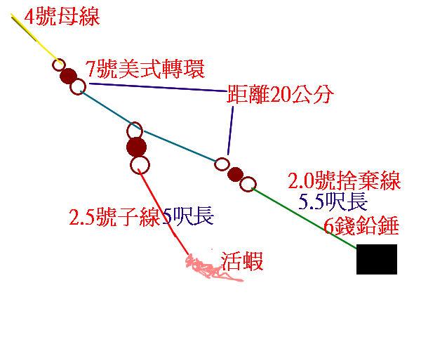 伐竿线组图片_淡水海杆线组图解_图解大全